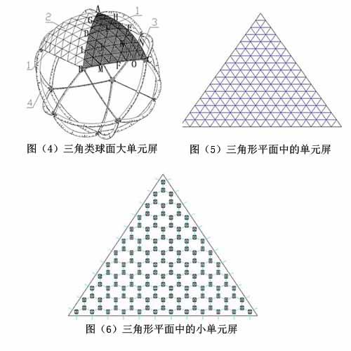 三角形LED显示屏