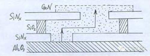 掩膜只读存储器的电路结构图