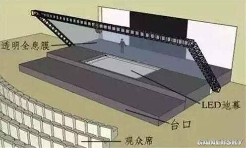 辽宁春晚六小龄童3D美猴王全息技术详解 烧的全是钱 7.JPEG
