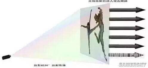 辽宁春晚六小龄童3D美猴王全息技术详解 烧的全是钱 8.JPEG