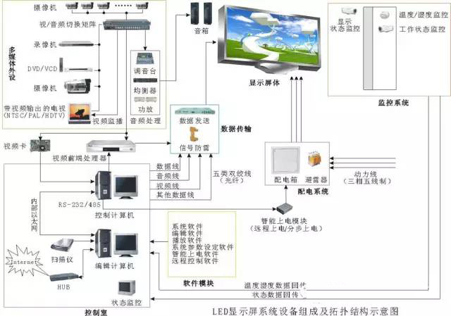 LED显示屏控制卡使用时须知的基本知识 2.jpg