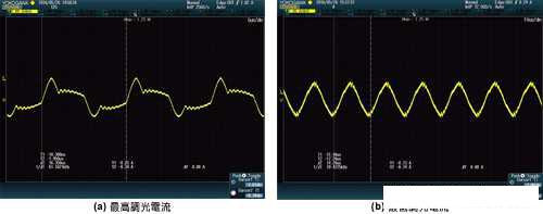 图8为高压输出满载与最低调光的llc电流波形.