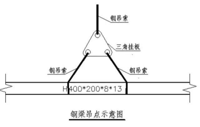 钢结构吊装工艺与吊装方案