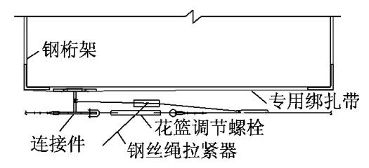【技术借鉴】鸟巢led网幕技术详解之钢结构篇