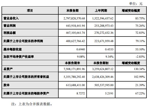 联建光电发布2016年度业绩快报.jpg