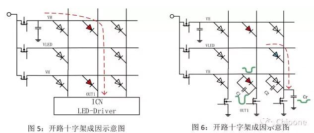 将消隐行管的消隐电压调低可有效解决开路十字架问题即消隐电压vh 1.