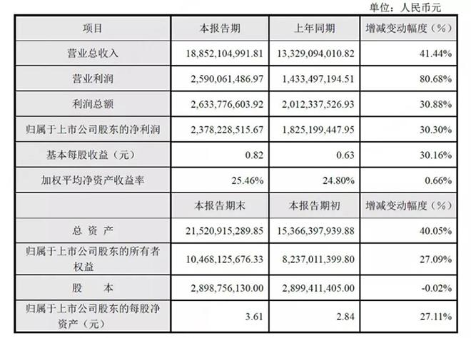 大华股份发布2017年度业绩.jpg