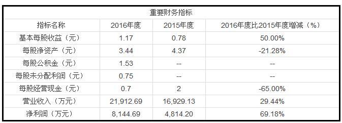 淳中科技首次公开发行股票并上市.jpg