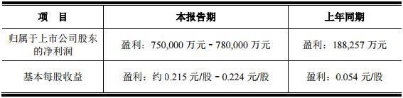 盈利约78亿!京东方发布2017年业绩预告.jpg