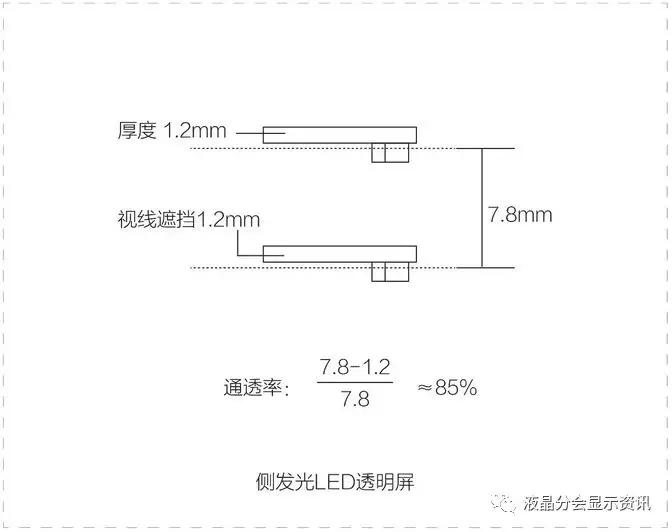 """解密""""北京8分钟""""黑科技:""""冰屏""""细致到微米 7.webp.jpg"""