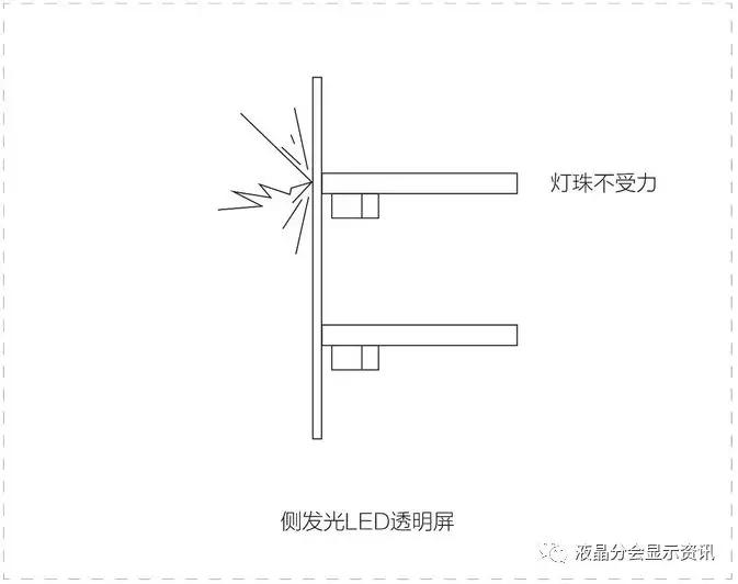 """解密""""北京8分钟""""黑科技:""""冰屏""""细致到微米 8.webp.jpg"""