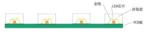 雷曼COB小间距显示面板探秘 6.jpg