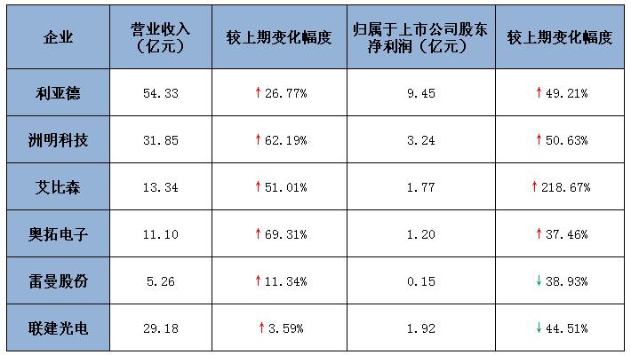 三季报业绩表.jpg