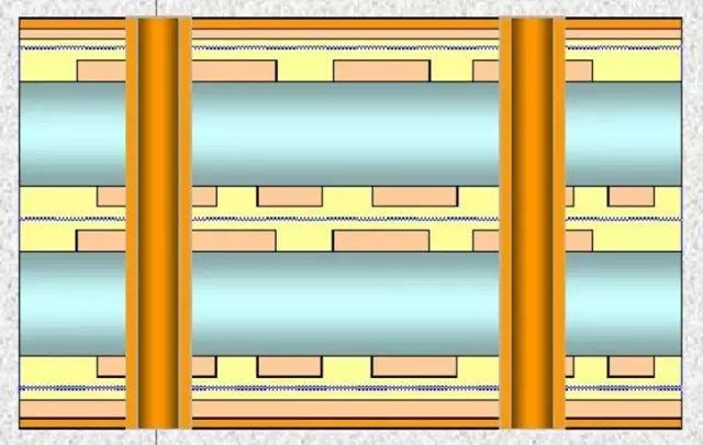 印刷电路板的制作工艺过程