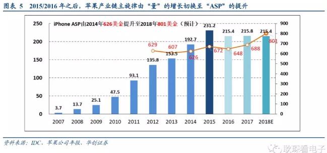 电子行业2019年度投资策略 5.webp.jpg