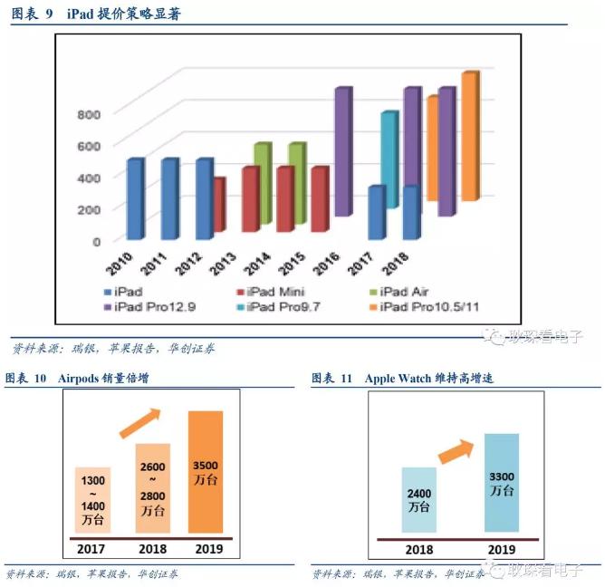 电子行业2019年度投资策略 7.webp.jpg