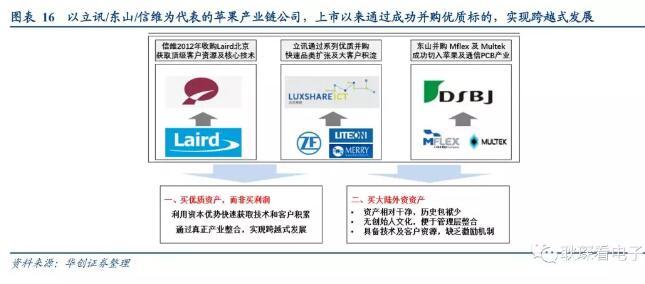 电子行业2019年度投资策略 11.webp.jpg