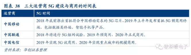 电子行业2019年度投资策略 28.webp.jpg