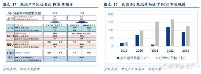 电子行业2019年度投资策略 29.webp.jpg