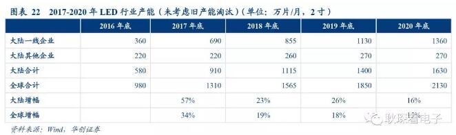 电子行业2019年度投资策略 34.webp.jpg