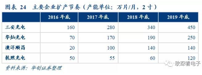 电子行业2019年度投资策略 36.webp.jpg
