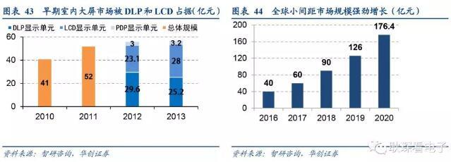 电子行业2019年度投资策略 40.webp.jpg