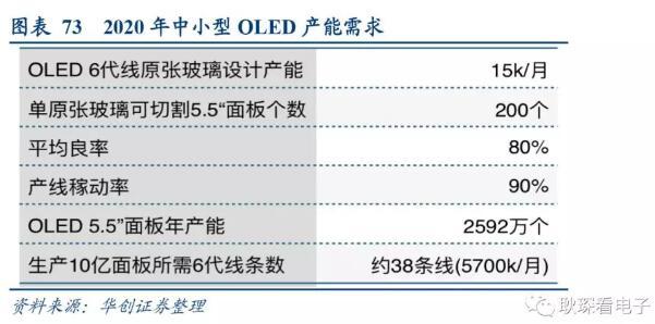 电子行业2019年度投资策略 58.webp.jpg
