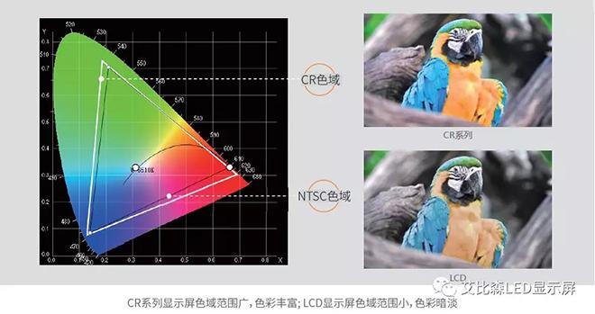 """海量数据一""""屏""""了然,艾比森助力美的数字化智能制造转型 6.webp.jpg"""