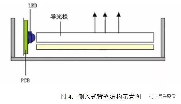 COB LED在全彩显示领域的应用 5.webp.jpg