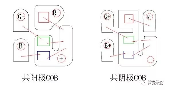 COB LED在全彩显示领域的应用 8.webp.jpg
