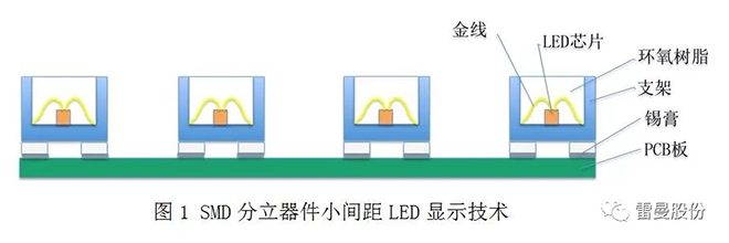 COB小间距LED高清显示面板技术解析 1.webp.jpg