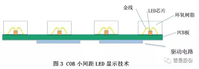 COB小间距LED高清显示面板技术解析 3.webp.jpg