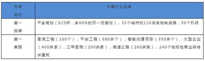 宇视2018年报:营收40.7亿元,同比增31.3% 2.webp.jpg