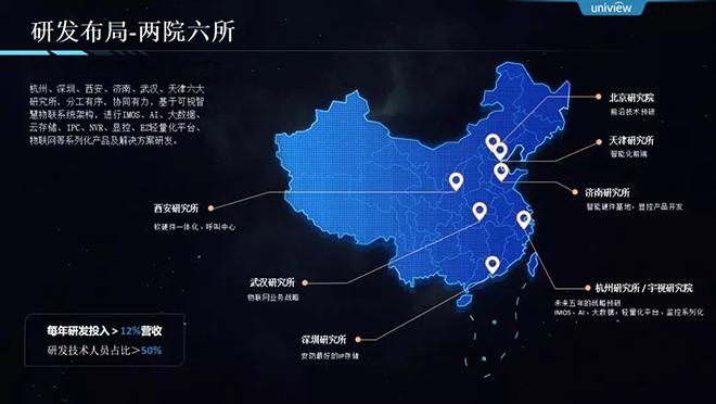 宇视2018年报:营收40.7亿元,同比增31.3% 3.webp.jpg