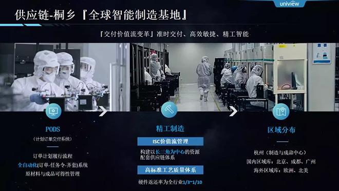 宇视2018年报:营收40.7亿元,同比增31.3% 4.webp.jpg
