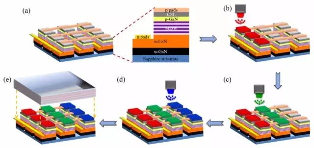 一文了解Micro-LED显示技术 3.webp.jpg