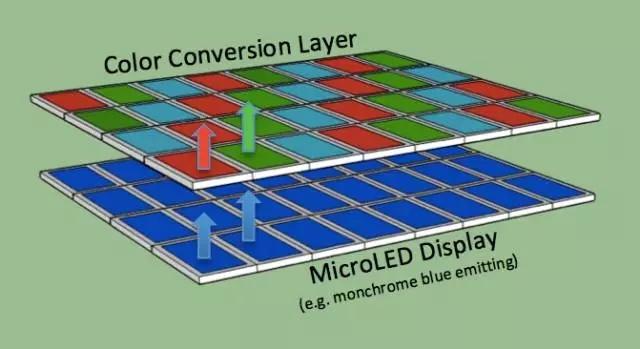 一文了解Micro-LED显示技术 5.webp.jpg