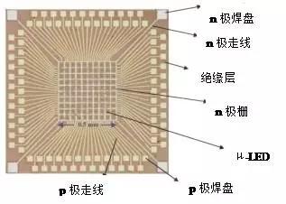 一文了解Micro-LED显示技术 9.webp.jpg