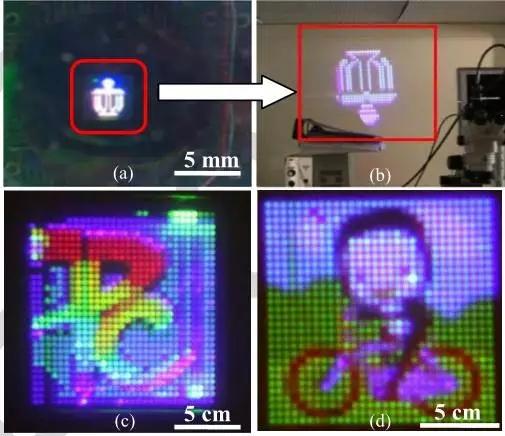 一文了解Micro-LED显示技术 13.webp.jpg