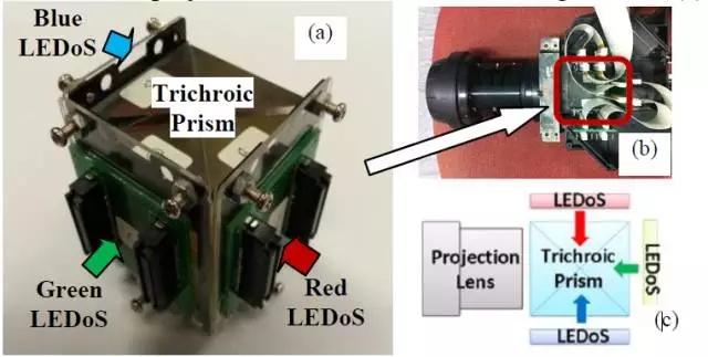 一文了解Micro-LED显示技术 20.webp.jpg