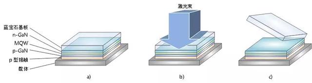一文了解Micro-LED显示技术 37.webp.jpg