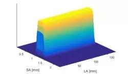 一文了解Micro-LED显示技术 38.webp.jpg