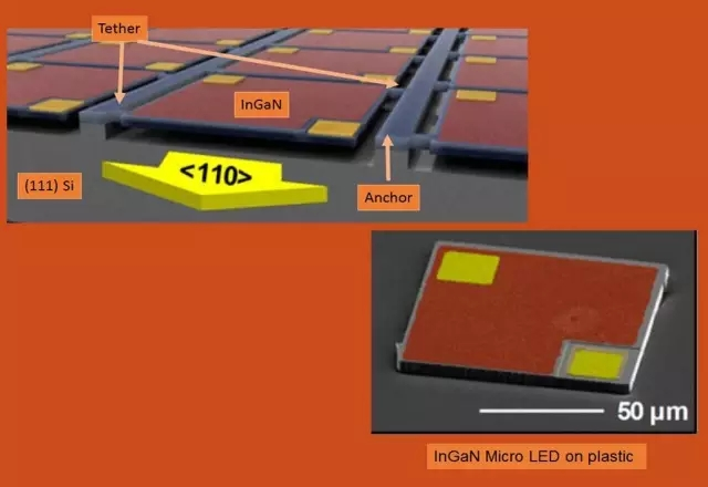 一文了解Micro-LED显示技术 47.webp.jpg