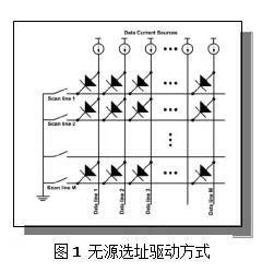 一文了解Micro-LED显示技术 22.jpg