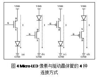 一文了解Micro-LED显示技术 25.jpg