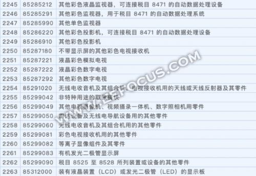 中国将LCD和LED显示板加入反制清单 对京东方等面板厂有哪些影响 1.png