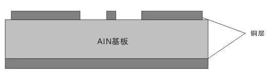 一文读懂大功率LED封装技术 4.webp.jpg