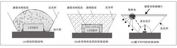 一文读懂大功率LED封装技术 5.webp.jpg