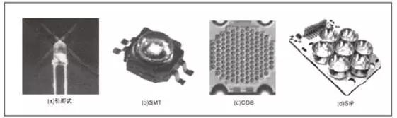 一文读懂大功率LED封装技术 6.webp.jpg