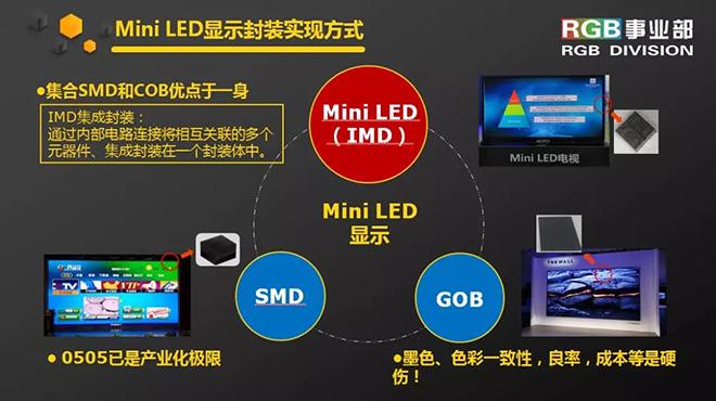 "LED""大阅兵"" Mini LED显示产业化燃爆千人盛会 5.webp.jpg"